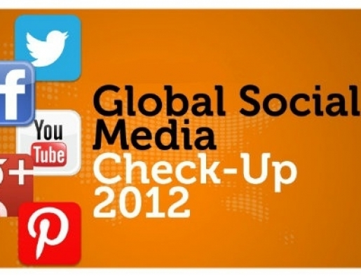 2012: The Year in Social Media