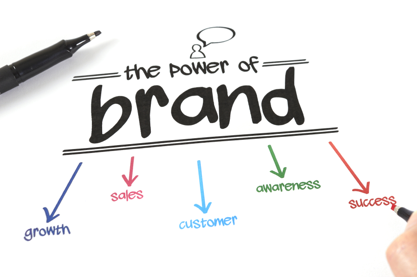 The Benefits of a Strong Brand Strategy